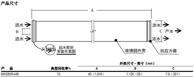 陶氏 FILMTEC™ BW30HR-440反渗透膜元件